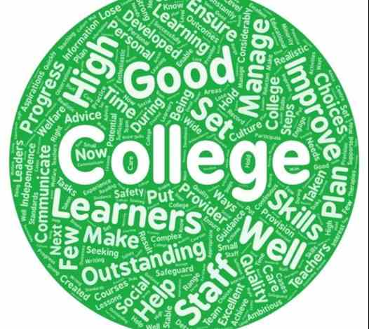 College WordCloud.jpg