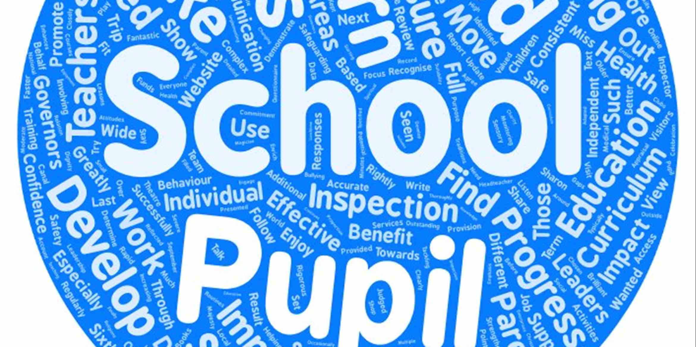 School Word Cloud.jpeg